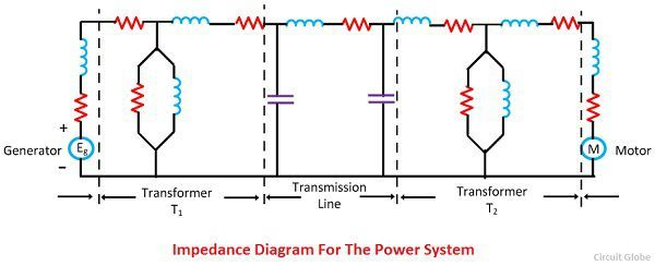 impedance-diagram-for-the-power-system