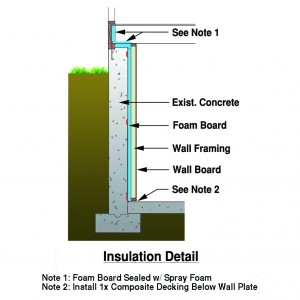 Basement Wall Insulation Detail